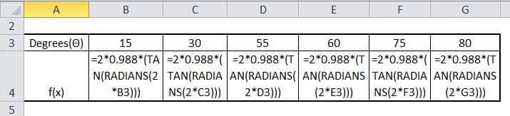TAN Examples 3-3