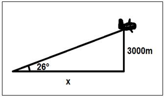 TAN Triangle