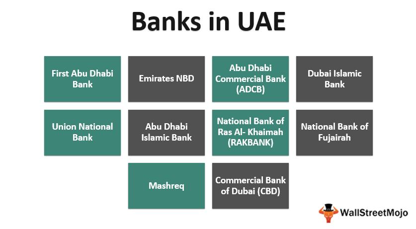 Banks in_UAE