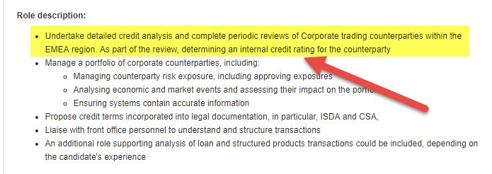 Corporate Credit Analyst