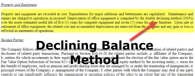 Double-Declining-Balance-Method