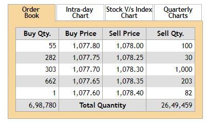 Forex difference between bid and ask for stocks forex factory dalam bahasa indonesia sebagai