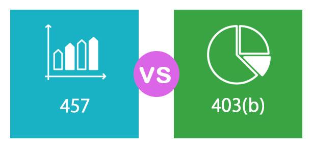 457 vs 401k vs 403b investments neuberger berman investment funds plc prospectus auchan