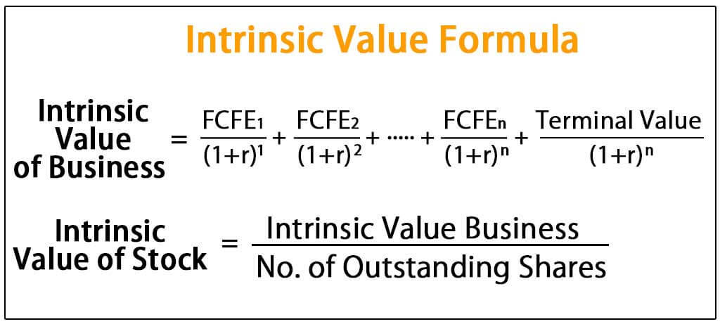 Investment advisory firm valuation formula fundamentals of investment management 9th edition test bank