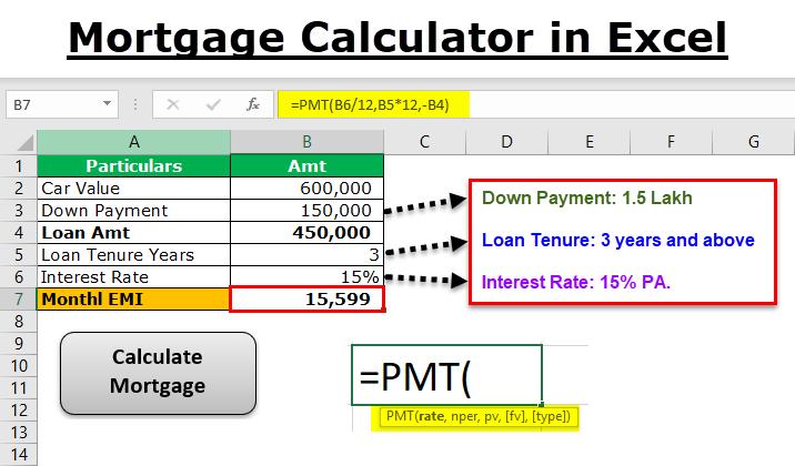Mortgage Calculator in Excel