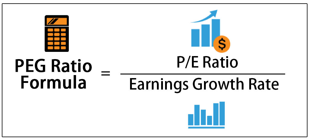 PEG Ratio Formula | How to Calculate Price Earning Growth?