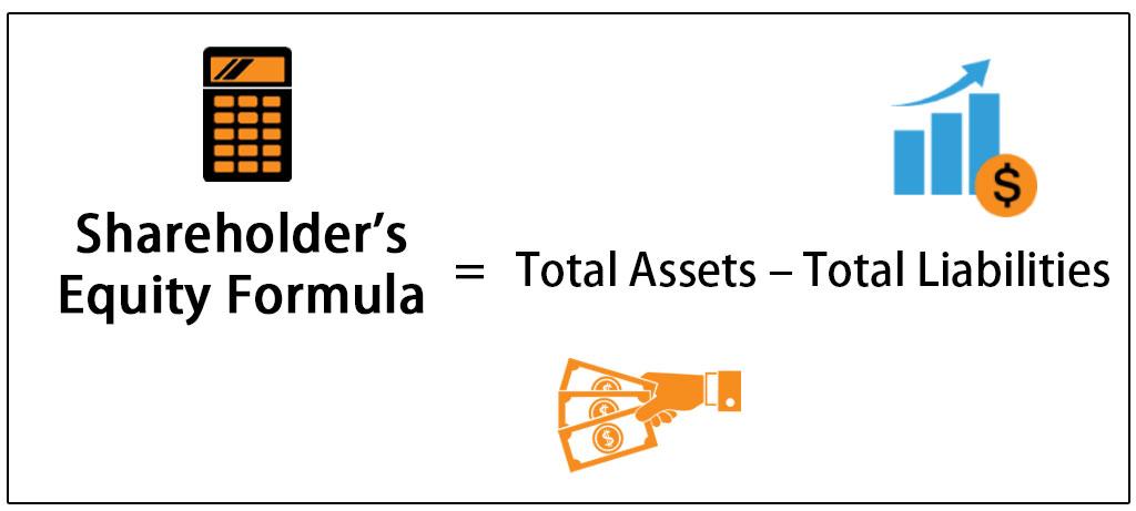 Shareholder's Equity Formula