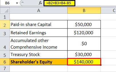 Shareholders equity formula eg1.2png