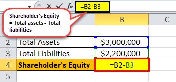 Shareholders equity formula eg2.1png