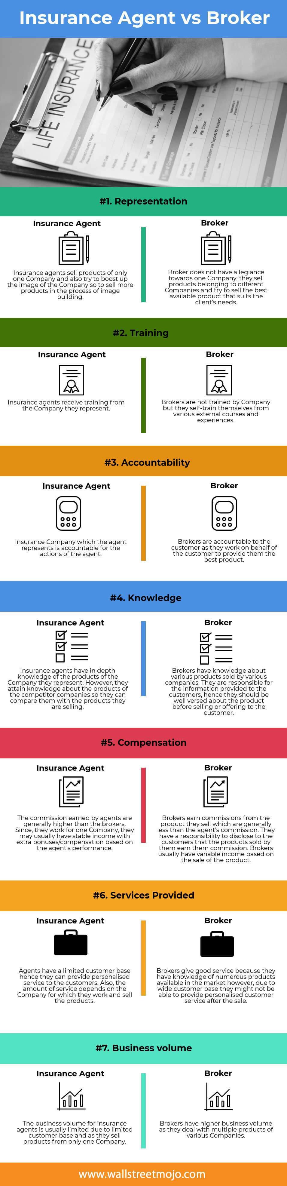 Insurance-Agent-vs-Broker-info