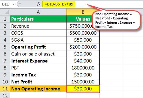 Non operating income example1