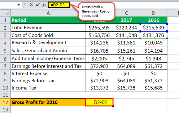 Income Statement Formula Calculate Income Statement Items Example