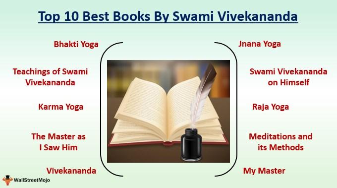Swami Vivekananda Books List Of Top 10 Books By Swami Vivekananda