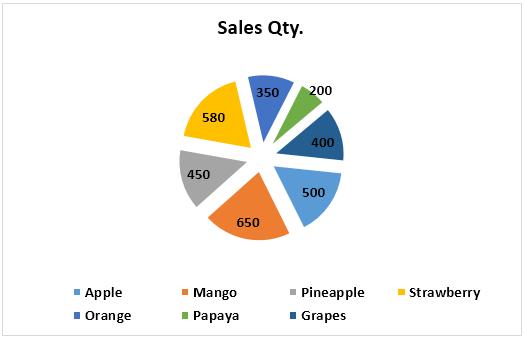 Pie Chart Example 1-11