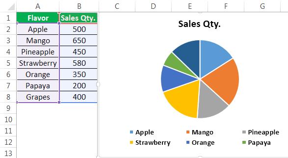 Pie Chart Example 1-2
