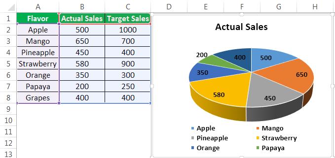 Pie Chart Example 2-1