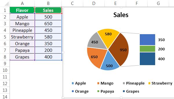Pie Chart Example 5-1