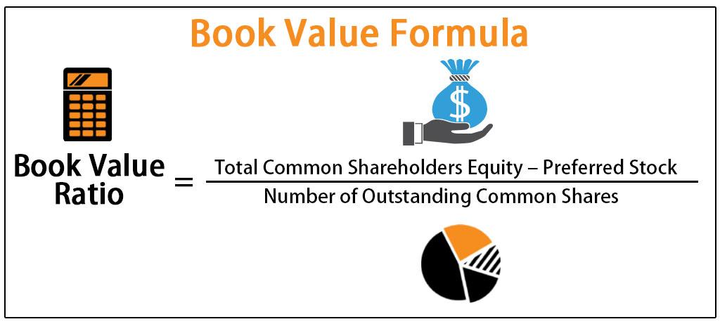 Book Value Formula