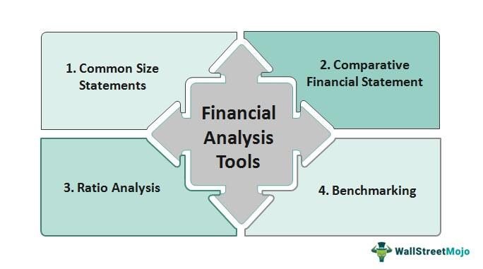 Financial-Analysis-Tools