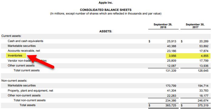 balance sheet of Apple Inc