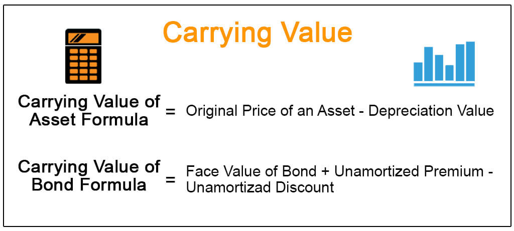 Carrying Value