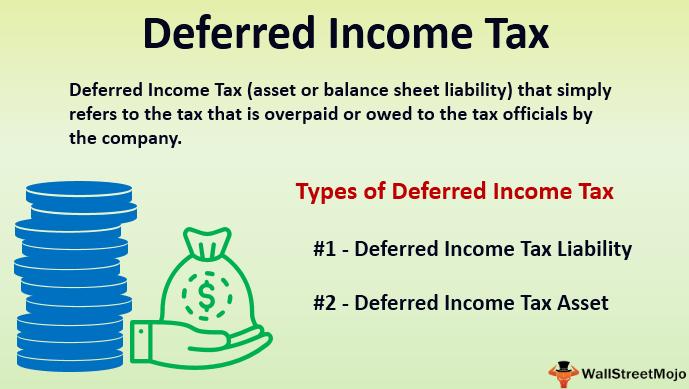 Deferred Income Tax