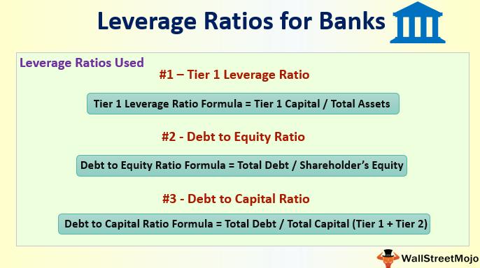Leverage ratio investment banking ozforex stock market