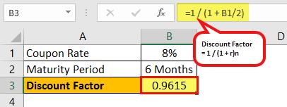 Macaulay Duration Example 0.1