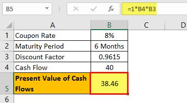 Macaulay Duration Example 1.0.2