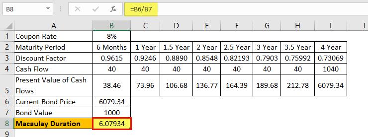 Macaulay Duration Example 1.0.4