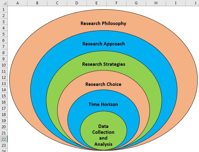 Venn Diagram Examples | Create Top 4 Types of Venn Diagram ...