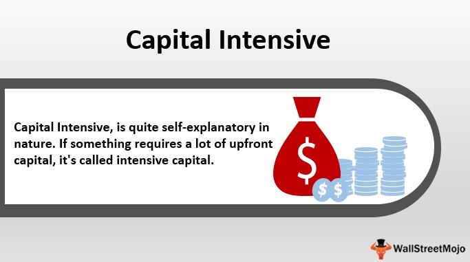 Leadership investment intensives meaning nol derajat forex