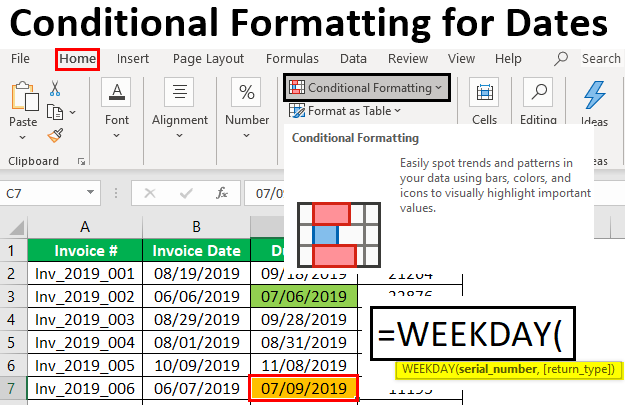 Conditional Formatting for Dates