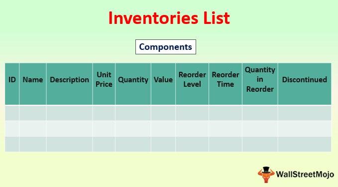 Inventories List