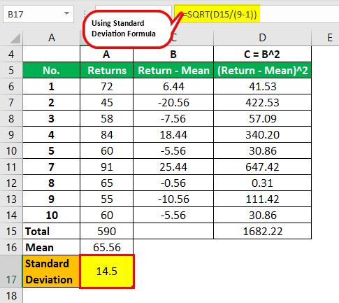 Standard Deviation Example 3.4