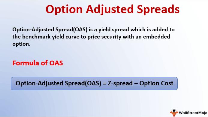 Option Adjusted Spread