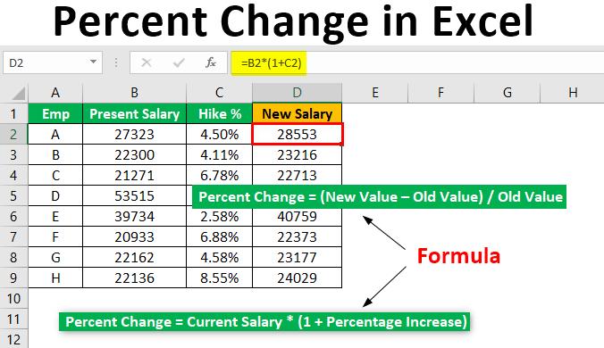 Percent Change in Excel