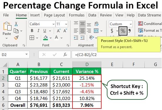 Percentage Change Formula in Excel