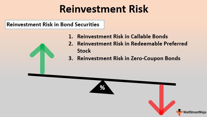 Reinvestment rate jlt uk investment holdings ltd