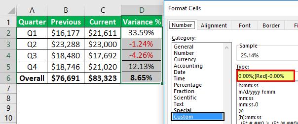 percentage change formula example 1-9