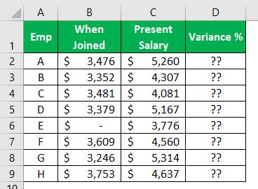 percentage change formula example 2