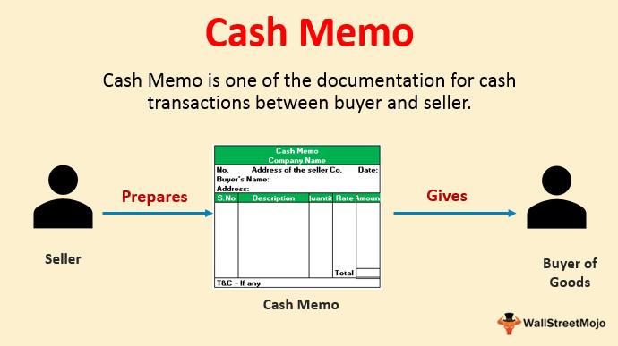 Cash-Memo