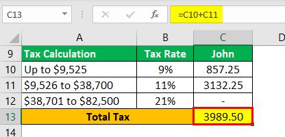 Progressive Tax Example 2.5