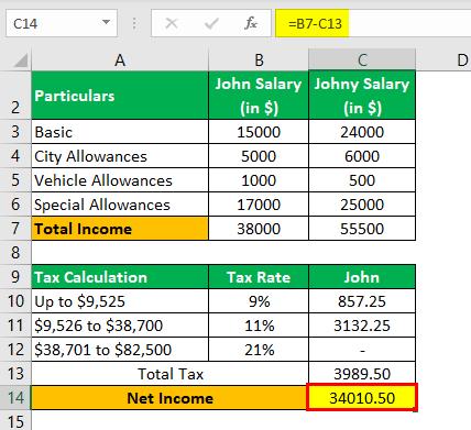 Progressive Tax Example 2.7