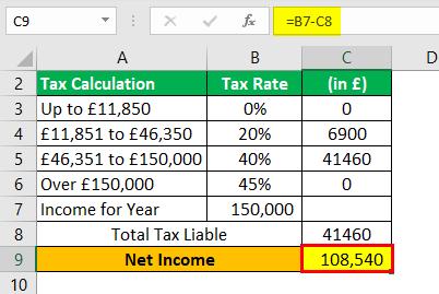 Progressive Tax Example 3.2
