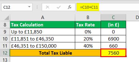 Progressive Tax Example 4.3