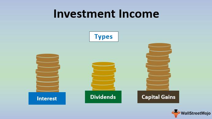 Define investment earnings bulletproof vest injuries