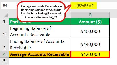 Credit Period Example 1