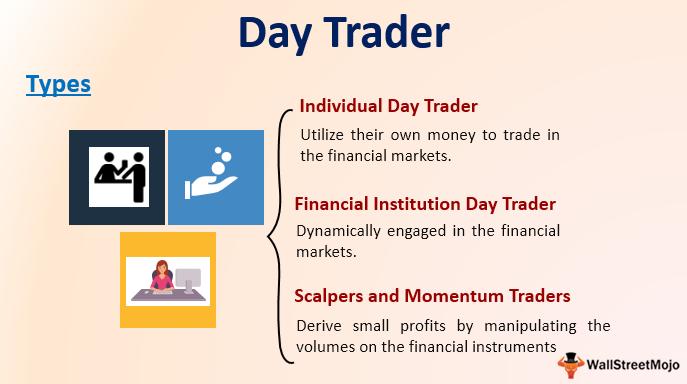 Day-Trader