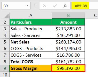 Gross Margin Formula Example 1.2